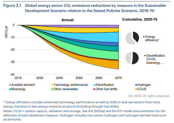 CO2 Emissions WO Watermark