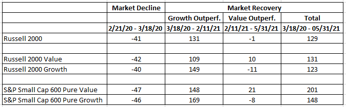 Market Deadline and Recovery 4